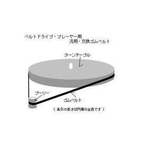 ナガオカ B-31 交換用ベルト 620mm|yamada-denki