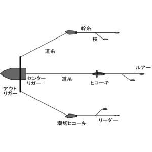 カツオ曳縄仕掛け お手軽セット 取説付き 潮切ヒコーキ使用 yamakazufishing 02