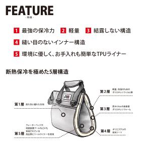 AO Coolers エーオークーラー 24 パック キャンバス ソフトクーラー/ブラック AO24BK クーラーボックス yamakei02 04