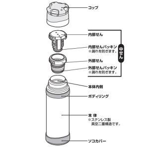 THERMOS サーモス 山専ステンレスボトル マットブラック MTBK 0.5L FFX-501 ウォータージャグ|yamakei02|02