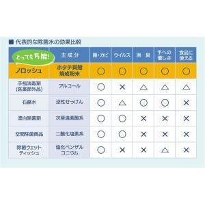 アイリスオーヤマ 除菌洗浄水ノロッシュ 詰替用 5L【液体タイプ】 HJ-5000 yamakishi 03