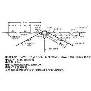 CWA-1000 5バンドダイポールアンテナセット コメット (COMET) yamamotocq