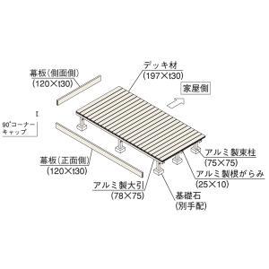 デッキ フェンス セット 樹脂 人工木 リウッドデッキ200 Tタイプ 2間6尺 基本3点セット  ( ルシアスデッキフェンスB01型 T80 + ステップ)|yamatojyu-ken|05