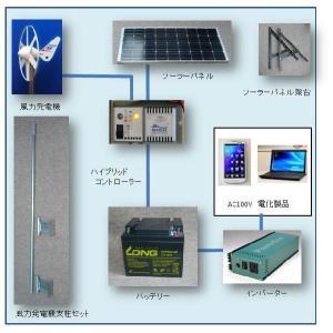 WG504太陽風力ハイブリッドセット|yasukawa