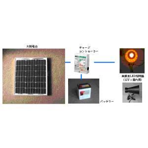 ソーラー発電LEDキット|yasukawa
