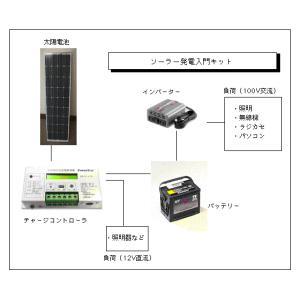 ソーラー発電入門キット-90W|yasukawa