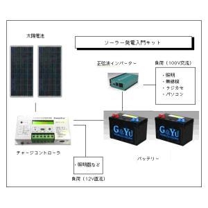 ソーラー発電入門キット-280W:太陽電池利用・家庭用蓄電池|yasukawa