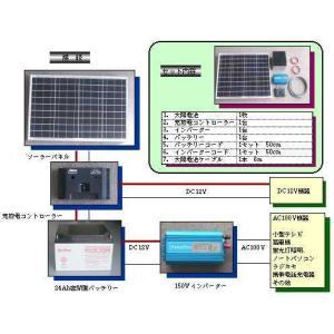 ソーラー発電入門キット(45W):ソーラーパネル(太陽電池)充電キット|yasukawa