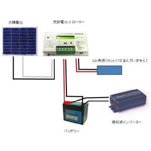 ソーラー発電入門キット-45W|yasukawa