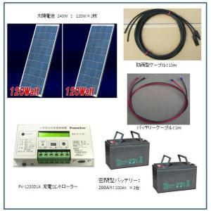 ソーラー発電240W-バッテリー充電セット・家庭用蓄電池キット(バッテリー付) yasukawa