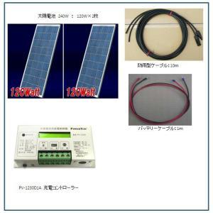 ソーラー発電240W・バッテリー充電セット・ベランダ太陽光発電(バッテリーなし) yasukawa