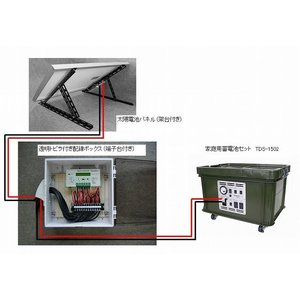 TDS-1205用 太陽電池充電セット(120W)|yasukawa