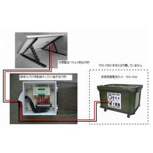 TDS-1205用 太陽電池充電セット(80W)|yasukawa