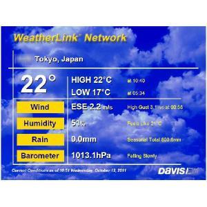 ウェザーリンク-IP:インターネット上に気象データを表示 WS-003専用オプション|yasukawa