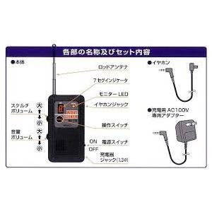 GZ-110 アイ・ティー・エス(ITS) 盗聴電波探索・受信機|ydirect