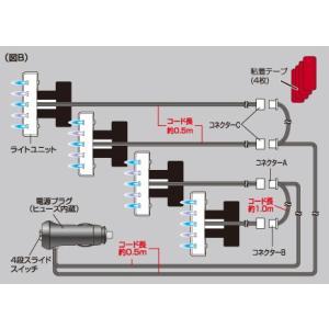 セイワ LEDフロアライト 4連 F250|yellowhat|03