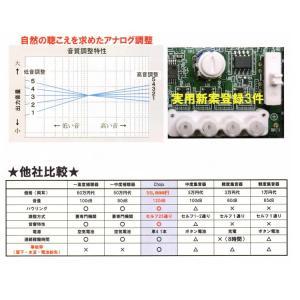 調整機能の充実した集音器 Choju 両耳 片耳 イヤホン ハウリング軽減マイクユニット 単4アルカリ電池 節電タイマー内臓|ygc-japan|06