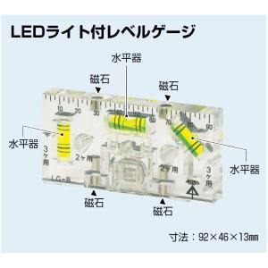 未来工業 LED付ボックスレベルゲージ LG−B|yorozuyaseybey