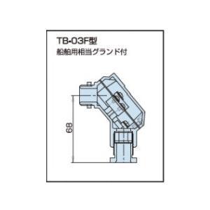 ベン 電磁弁用端子箱 TB-03F型 キャプコン付 雨水の侵入防止に|yorozuyaseybey