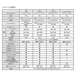 国内正規品 ガーミン ベニュー VENU  43mm 1(010-02173-07)  2(010-02173-17)  3(010-02173-27)   4(010-02173-37)|yosii-bungu|09
