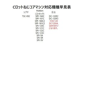Green edge ダイヤモンドコアビット Φ40|you-tool|08