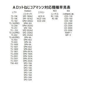 Green edge ダイヤモンドコアビット Φ52 you-tool 06