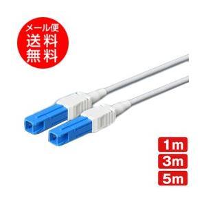 光ファイバー シングルモード用 (シャッター付) 両端SCコネクタ SPC研磨 耐圧ケーブル (1m 3m 5m) (メール便送料無料)(e1513) ycm3|youplus-corp