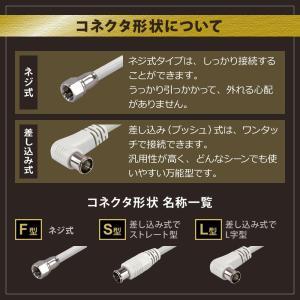 4K/8K対応 アンテナケーブル (1.5m)...の詳細画像4