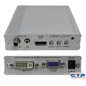 Cypress HD/PC/DVI/HDMI- HDMI 1080p スケーラーボックス CP-290|ysol
