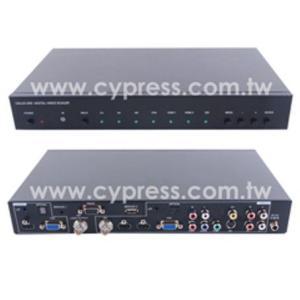 Cypress  マルチフォーマット HDMI/VGA スケーラー  CSLUX-300i|ysol