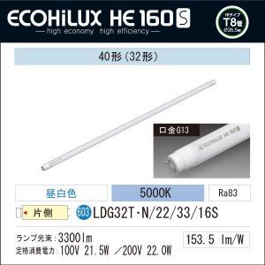 LED蛍光灯 LED照明 アイリスオーヤマ40W型  昼白色 3300lm ECOHiLUX HE 160S  LDG32T・N/22/33/16S|yusac
