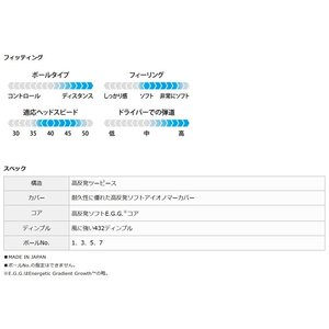 2015年 日本仕様 スリクソン SRIXON ディスタンス DISTANCE 2ピース ゴルフボール 1ダース(12個入)|yuuyuusports|03