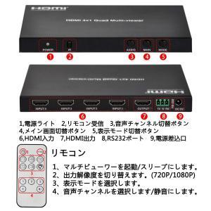 ES-Tune HDMI画面分割器 マルチビューワー 画面分割 企業・エンジニア用 音声出力チャンネ...