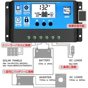 sale! 防水 セット/30Wソーラーパネル単結晶(12V)+10Aチャージコントローラー(12V/24V兼用)バッテリー充電 太陽光発電 船・車|zero-com|04