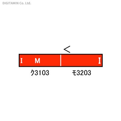 GREENMAX 名鉄3100系1次車(新塗装・3103編成)動力付き基本2両編成セット 30976の商品画像