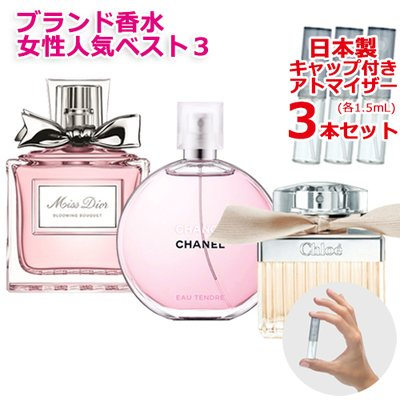 香水セット