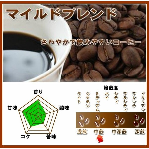 コーヒー豆 コーヒー ポイント消化 お試し 3種類 30杯分 珈琲豆セット 送料無料 珈琲 レギュラーコーヒー|014151|02