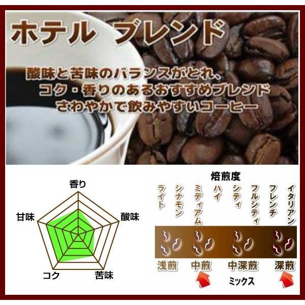コーヒー豆 コーヒー ポイント消化 お試し 3種類 30杯分 珈琲豆セット 送料無料 珈琲 レギュラーコーヒー|014151|03