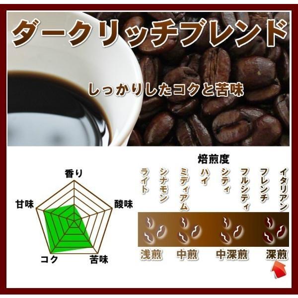コーヒー豆 コーヒー ポイント消化 お試し 3種類 30杯分 珈琲豆セット 送料無料 珈琲 レギュラーコーヒー|014151|04