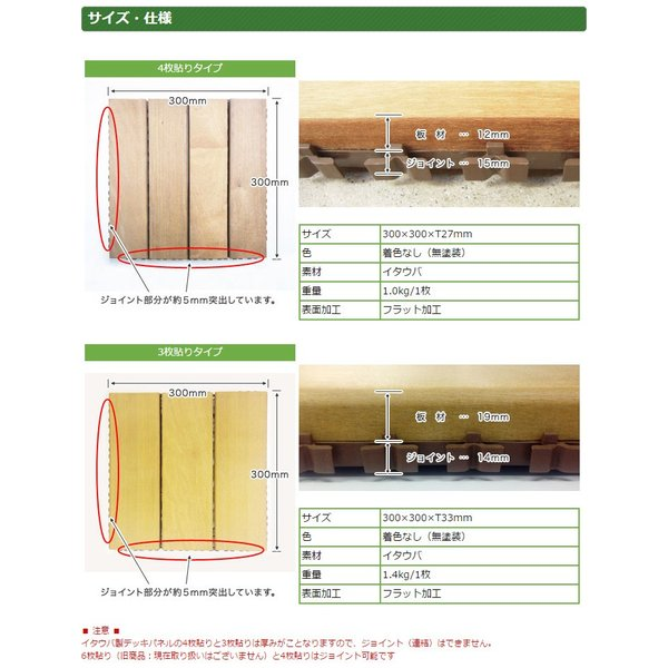 ウッドパネル ウッドデッキパネル 4枚貼り (108枚セット) 天然木 イタウバ|1128|05