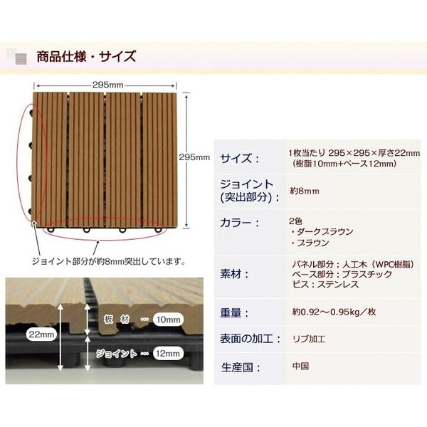 ウッドパネル ウッドデッキパネル 人工木 樹脂 (54枚セット) ダークブラウン クレアーレST|1128|12