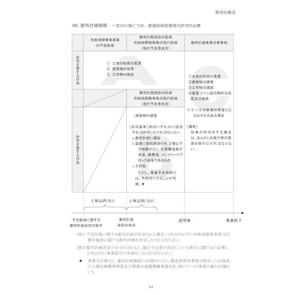 行政法規の解説書(上下巻セット)|11book|02