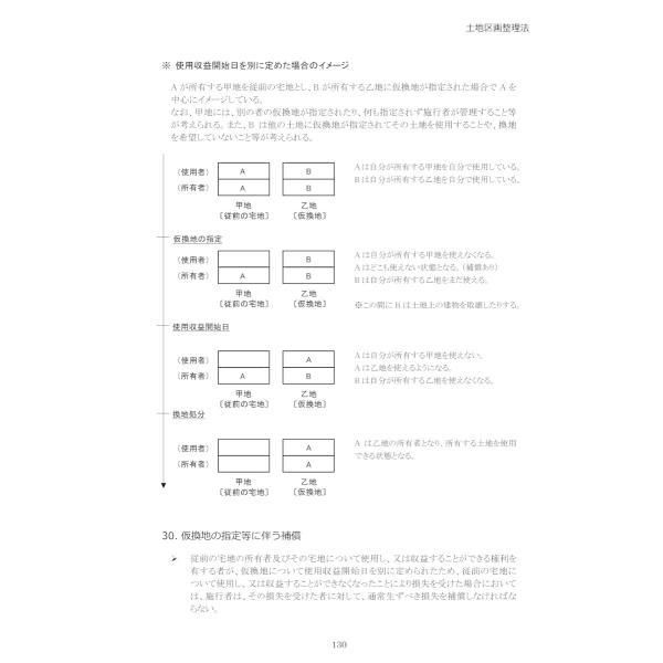 行政法規の解説書(上下巻セット)|11book|04