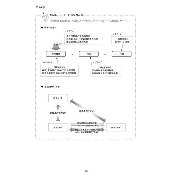 行政法規の解説書(上下巻セット)|11book|06