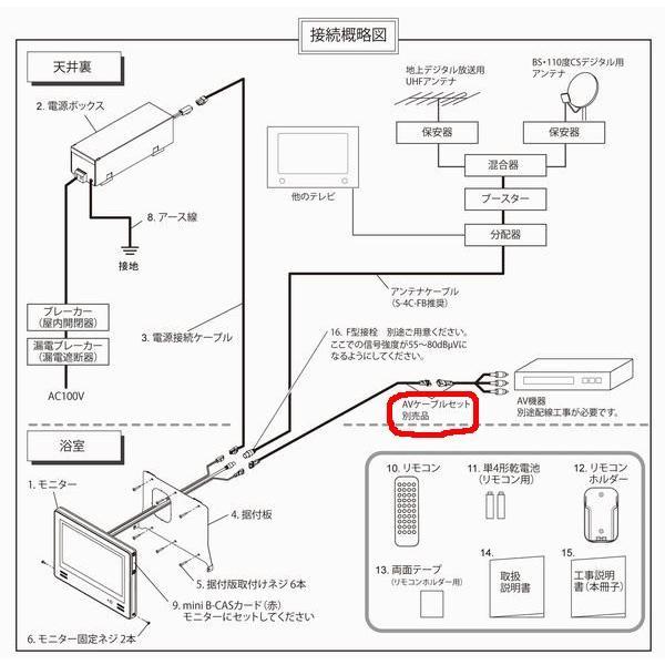 浴室テレビ ツインバード VB-BS121S VB-BS163W VB-BS163B VB-BS222W AV接続ケーブルセット10m VB-AF72 TWINBIRD 別売品|11myroom|05
