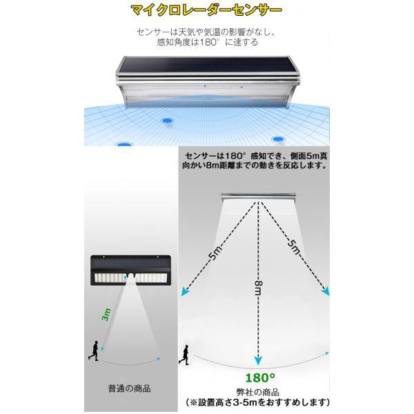 48個LED ソーラーライト 900lm マイクロ波人感センサー搭載 4種照明モード 防水防犯 屋外/玄関/芝生/車道/ガーデン/庭などに照明用|11oclock|06