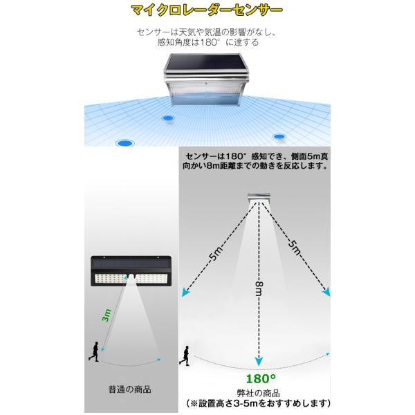 ソーラーライト 450lm マイクロ波人感センサー搭載 24個LED 4種照明モード 防水防犯 屋外/玄関/芝生/車道/ガーデン/庭などに照明用|11oclock|06