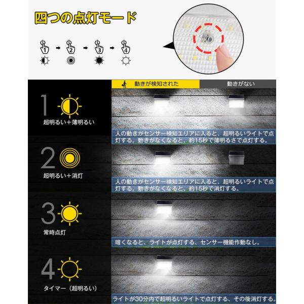 ソーラーライト 450lm マイクロ波人感センサー搭載 24個LED 4種照明モード 防水防犯 屋外/玄関/芝生/車道/ガーデン/庭などに照明用|11oclock|08