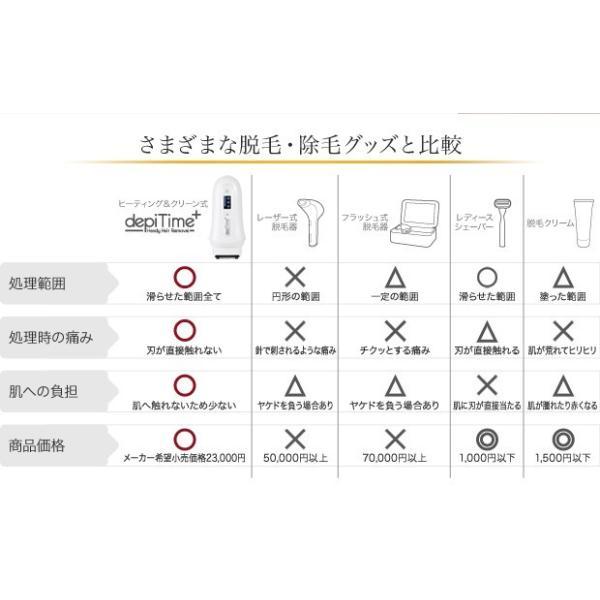 レディースシェーバー 脱毛器 デピタイムプラス depiTime+ 除毛 ムダ毛処理 nanotimeBeauty|405|15