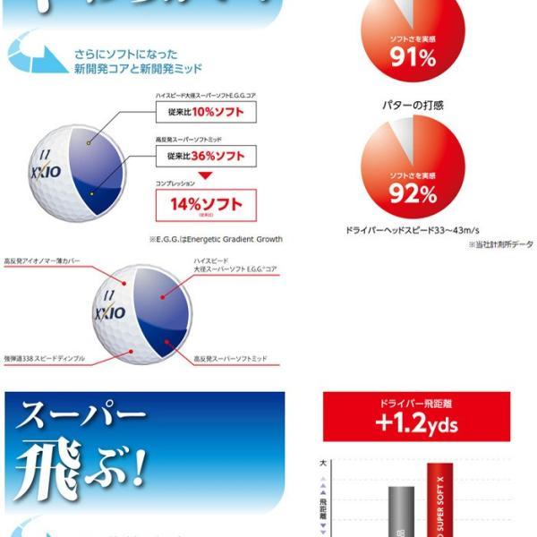 日本正規品 DUNLOP ダンロップ XXIO ゼクシオ スーパーソフト X スーパーソフトエックス ゴルフボール 1ダース 12個入り du01|5445|04